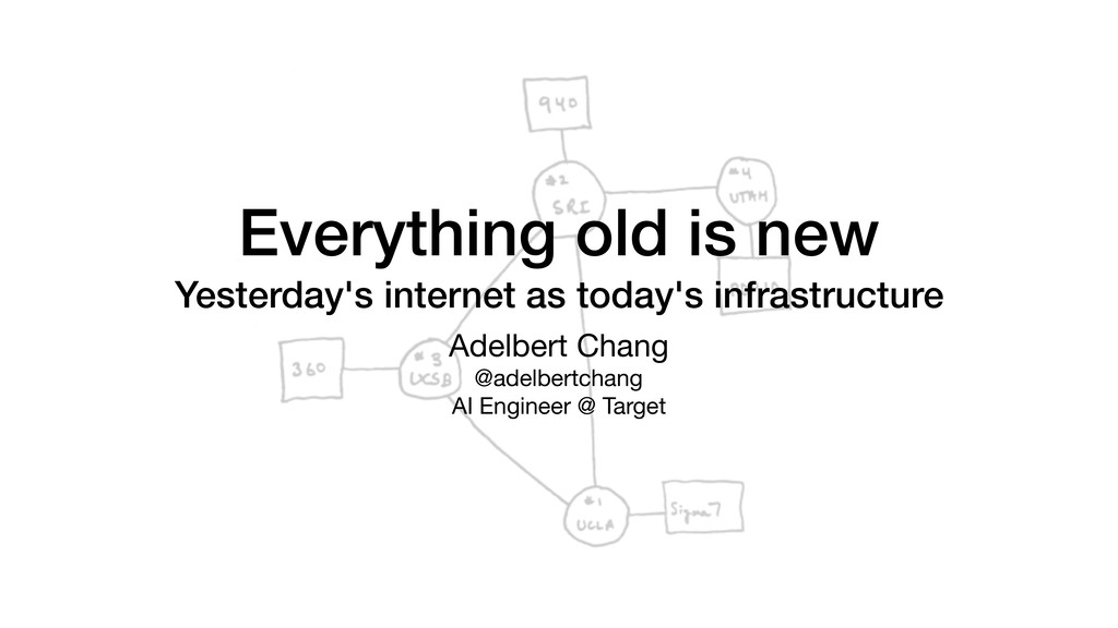 Everything old is new Yesterday's internet as t...