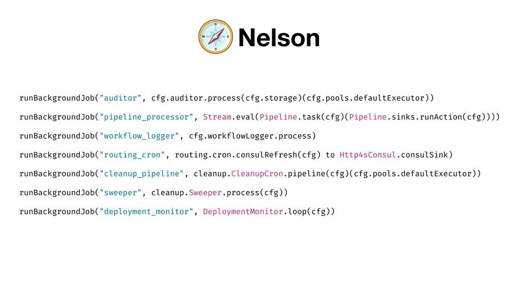"Nelson runBackgroundJob(""auditor"", cfg.auditor...."