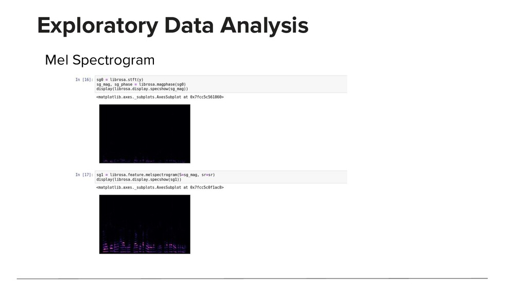 Exploratory Data Analysis Mel Spectrogram