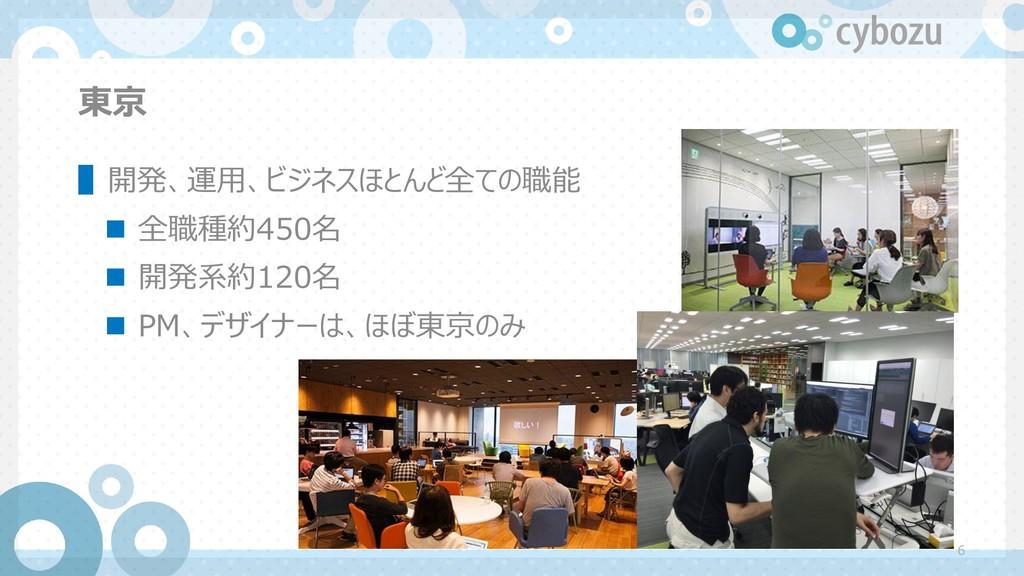 東京 ▌開発、運用、ビジネスほとんど全ての職能 ◼ 全職種約450名 ◼ 開発系約120名 ◼...
