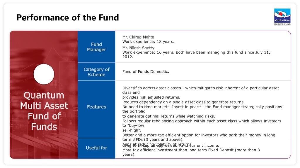 Quantum Multi Asset Fund of Funds Mr. Chirag Me...