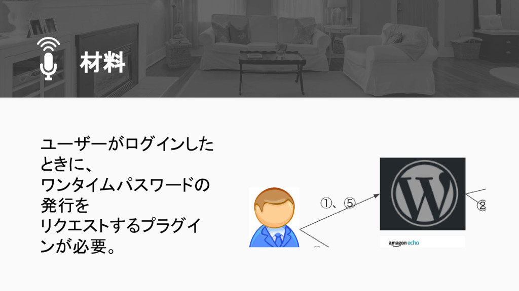 材料 ユーザーがログインした ときに、 ワンタイムパスワードの 発行を リクエストするプラグイ...