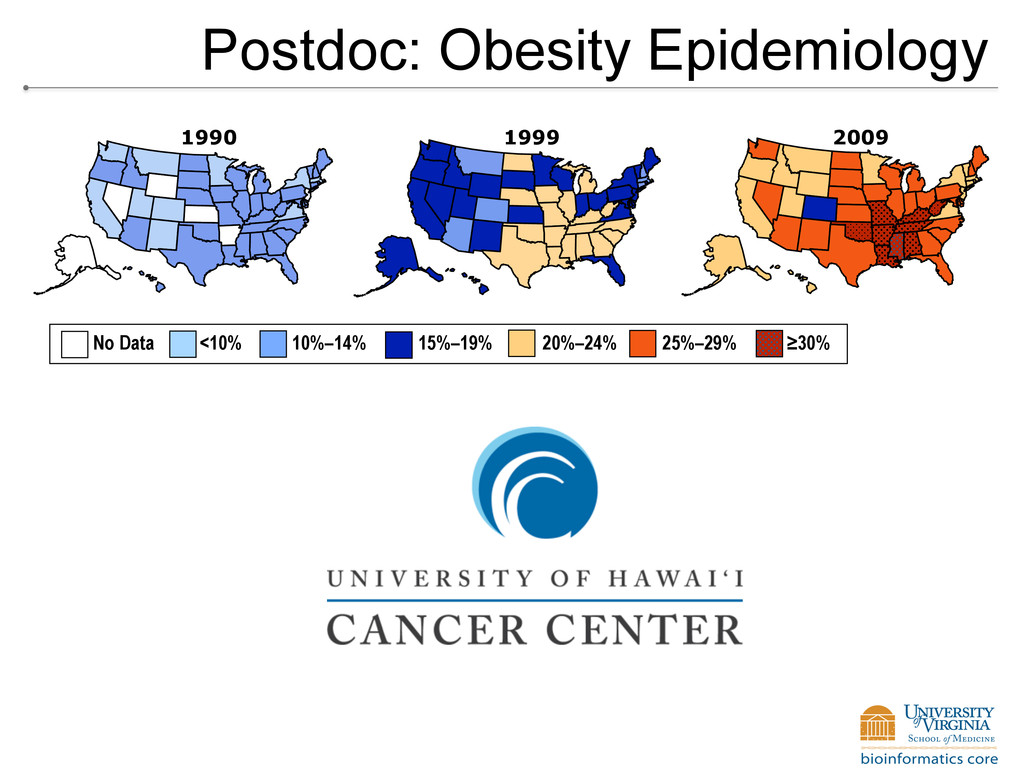 Postdoc: Obesity Epidemiology No Data <10% 10%–...