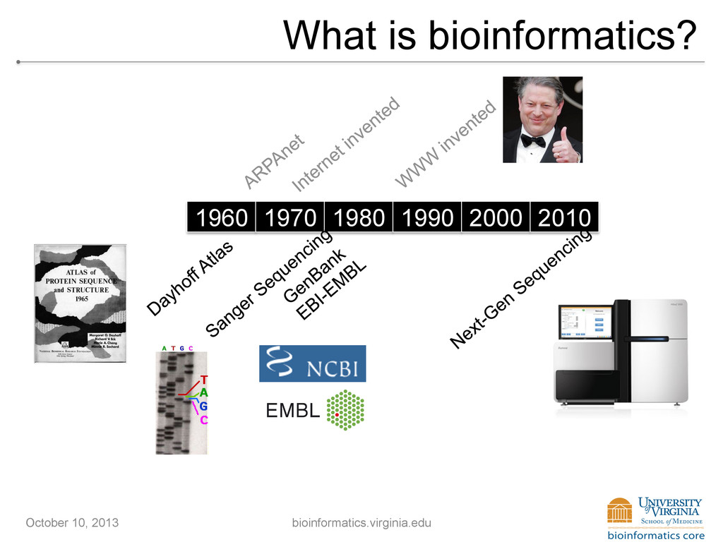What is bioinformatics? 1960 1970 1980 1990 200...