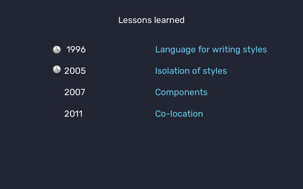 1996 Language for writing styles 2005 Isolation...