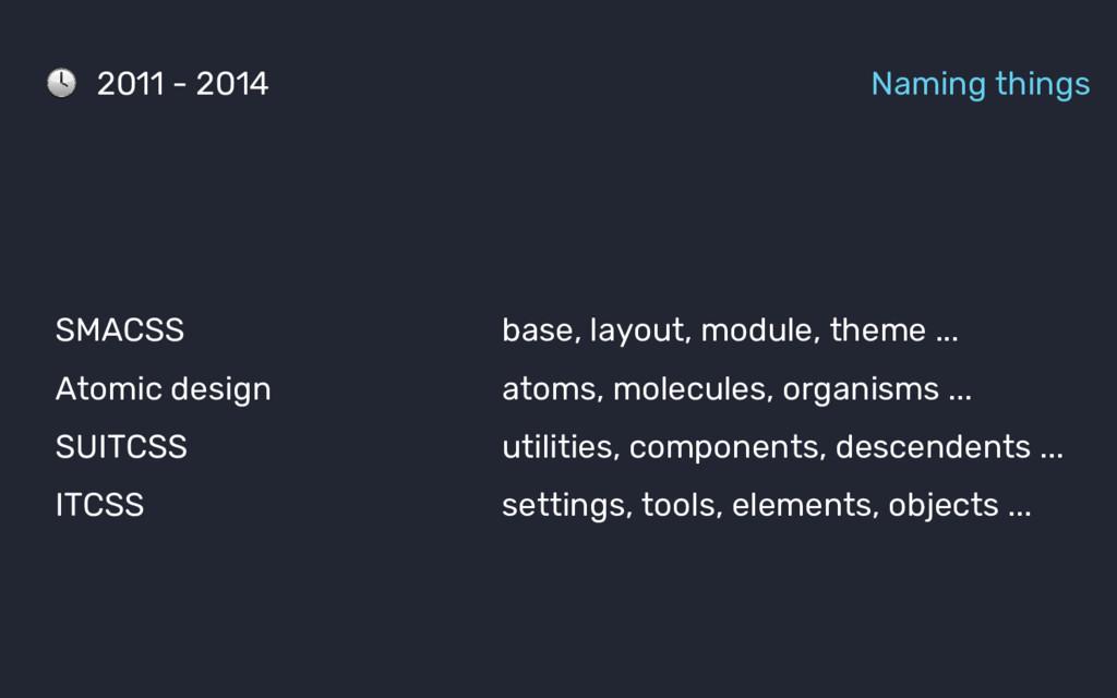 SMACSS base, layout, module, theme ... Atomic d...