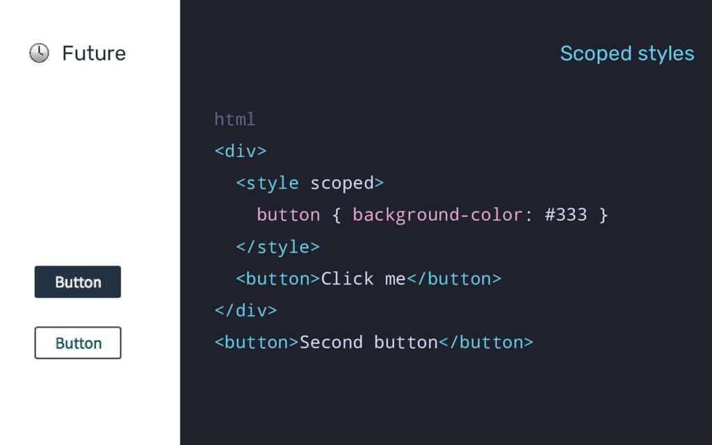Future Scoped styles html <div> <style scoped> ...