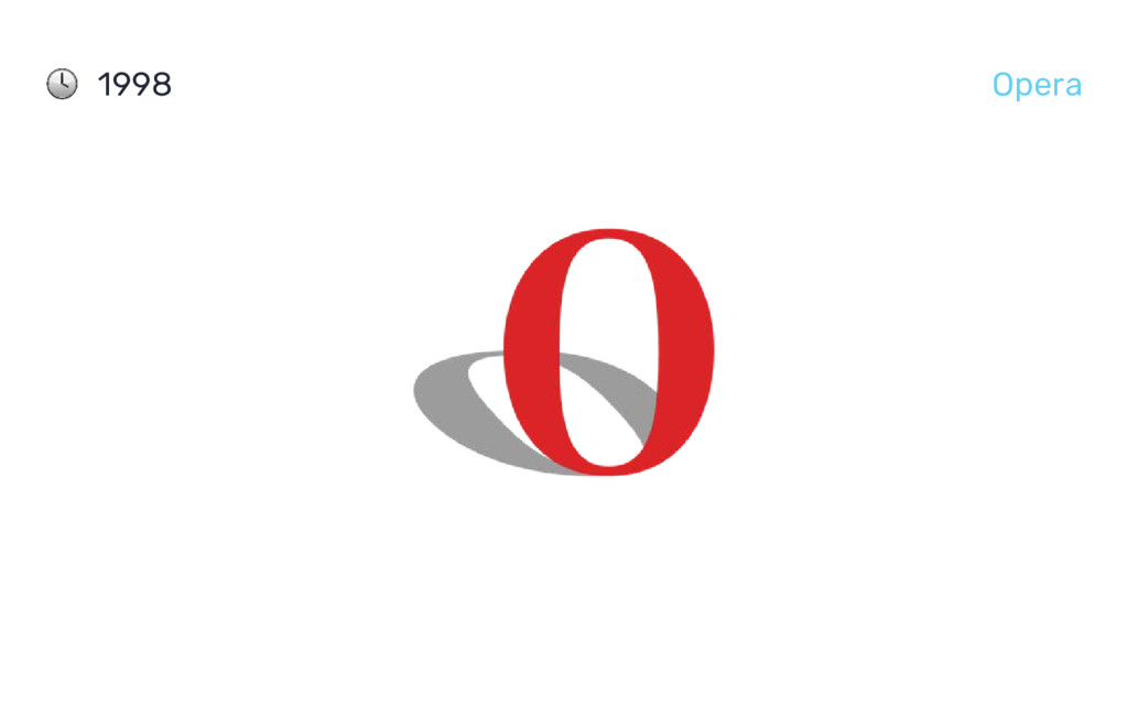 1998 Opera