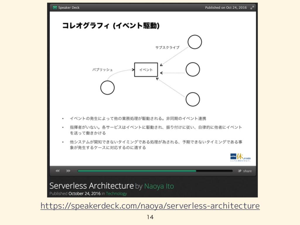 https://speakerdeck.com/naoya/serverless-arc...