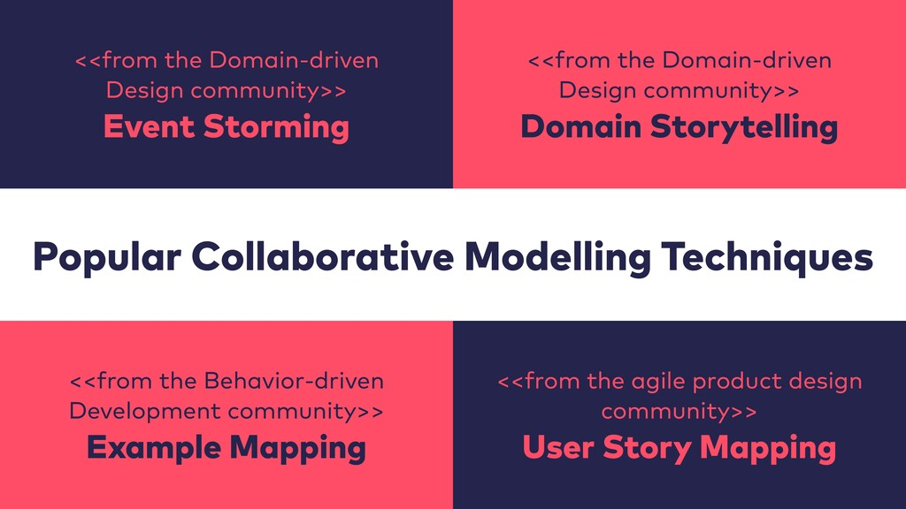 <<from the Domain-driven  Design community>>  ...