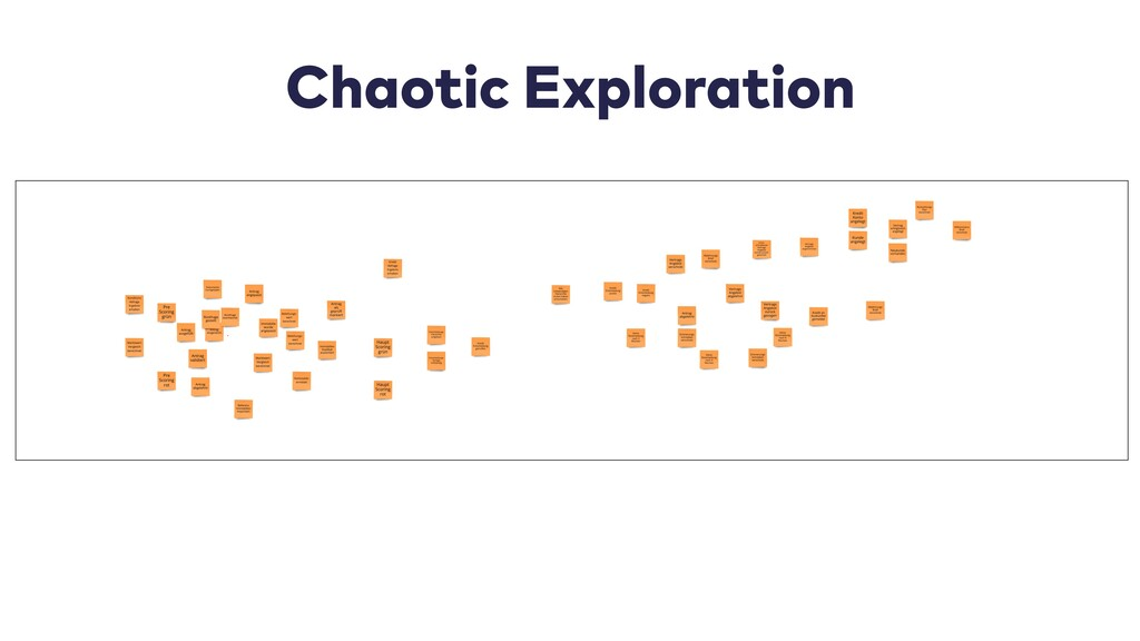 Chaotic Exploration