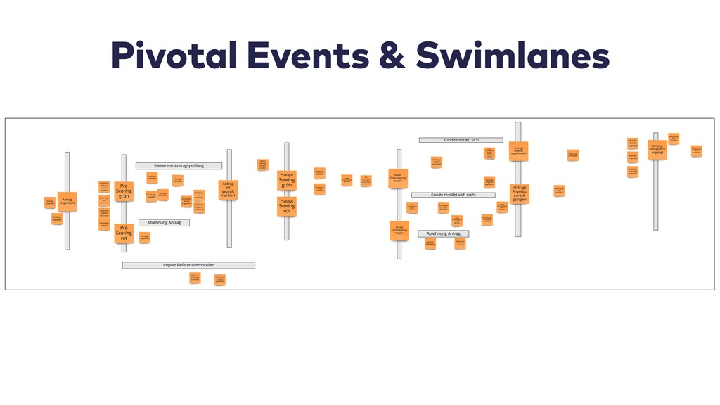 Pivotal Events & Swimlanes