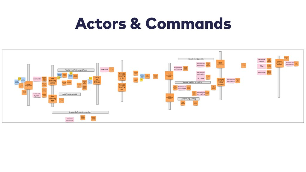 Actors & Commands
