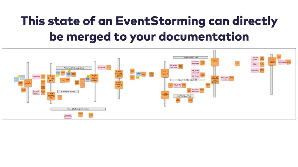 This state of an EventStorming can directly be ...