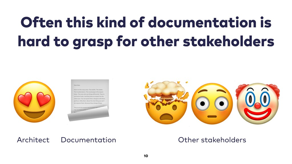 10 Often this kind of documentation is hard to ...