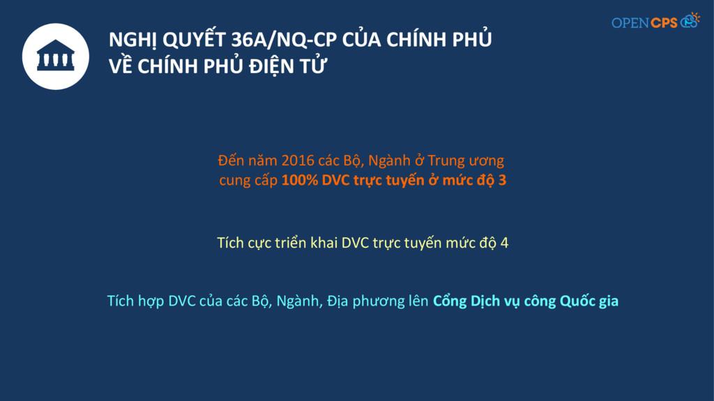 NGHỊ QUYẾT 36A/NQ-CP CỦA CHÍNH PHỦ VỀ CHÍNH PHỦ...