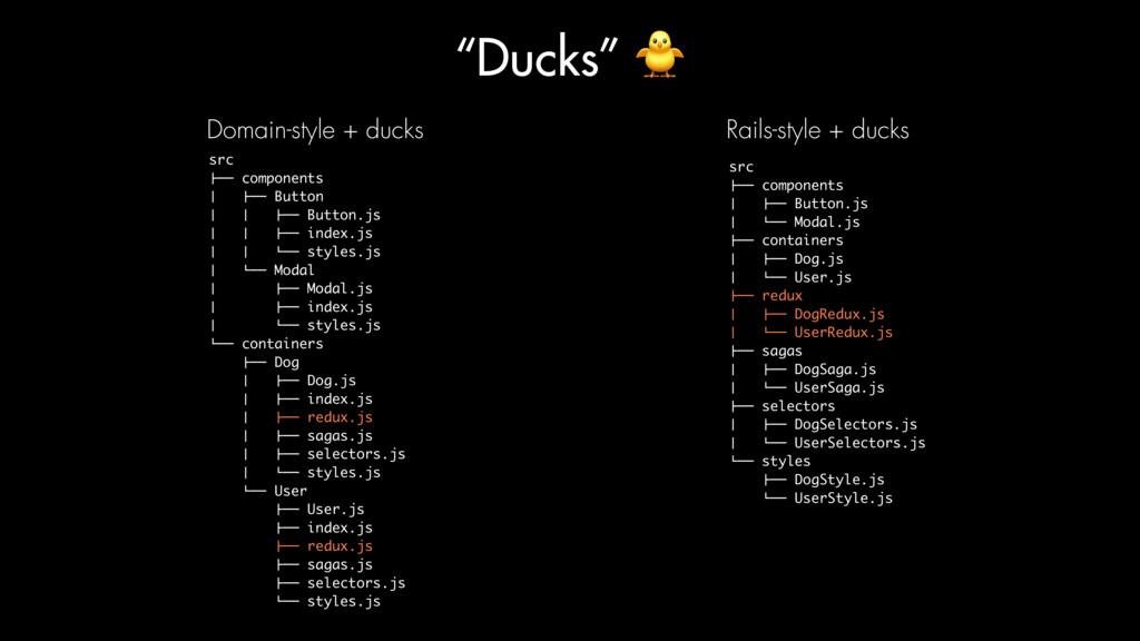"""""""Ducks"""" & src !"""""""" components # !"""""""" Button # # !..."""