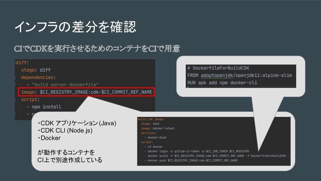 インフラの差分を確認 ・CDK アプリケーション(Java) ・CDK CLI (Node.j...