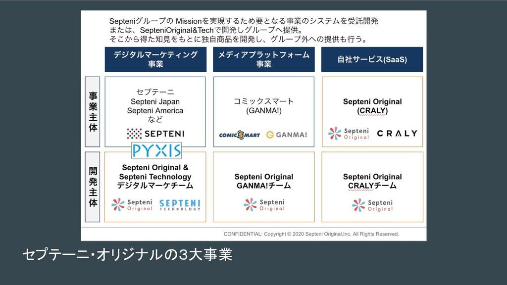 セプテーニ・オリジナルの3大事業