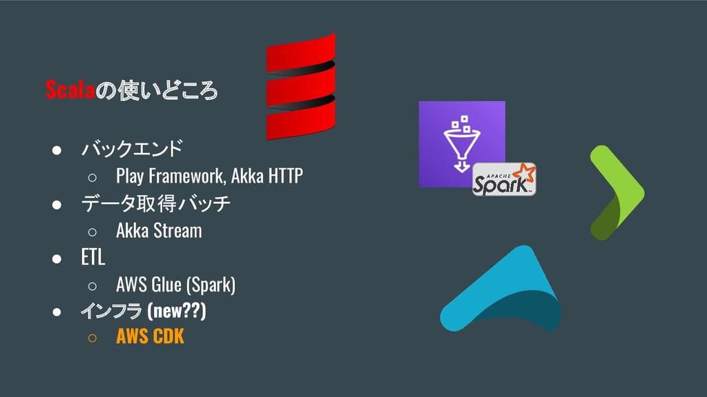 Scalaの使いどころ ● バックエンド ○ Play Framework, Akka HTT...