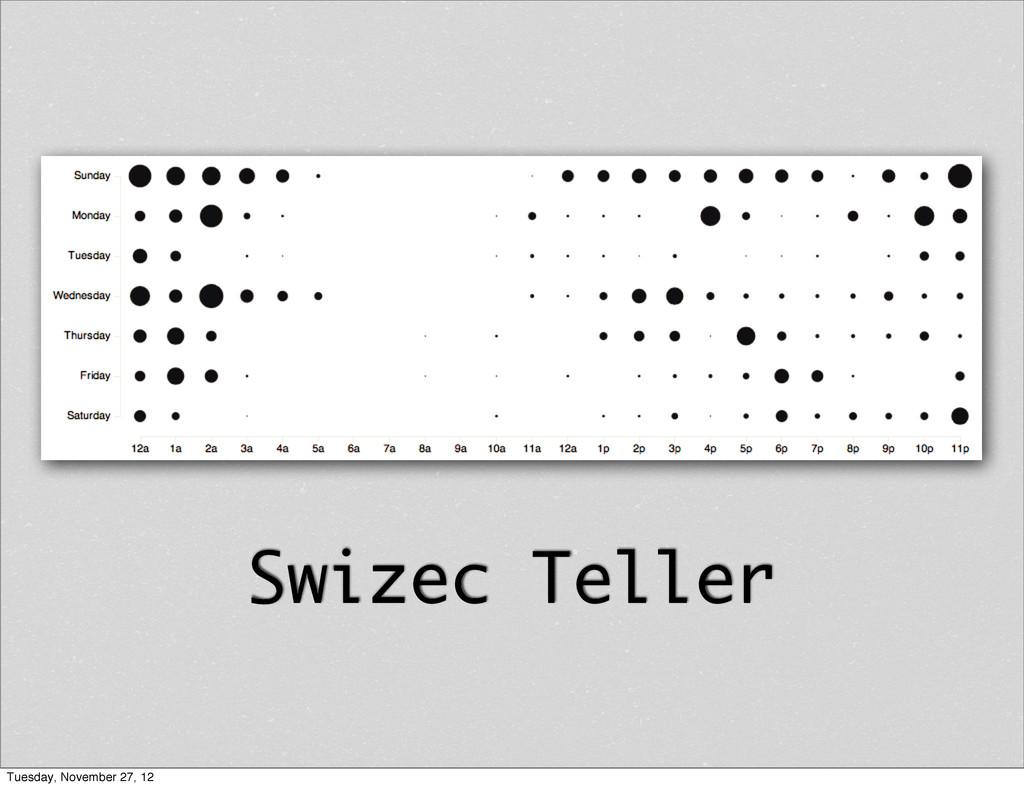 Swizec Teller Tuesday, November 27, 12