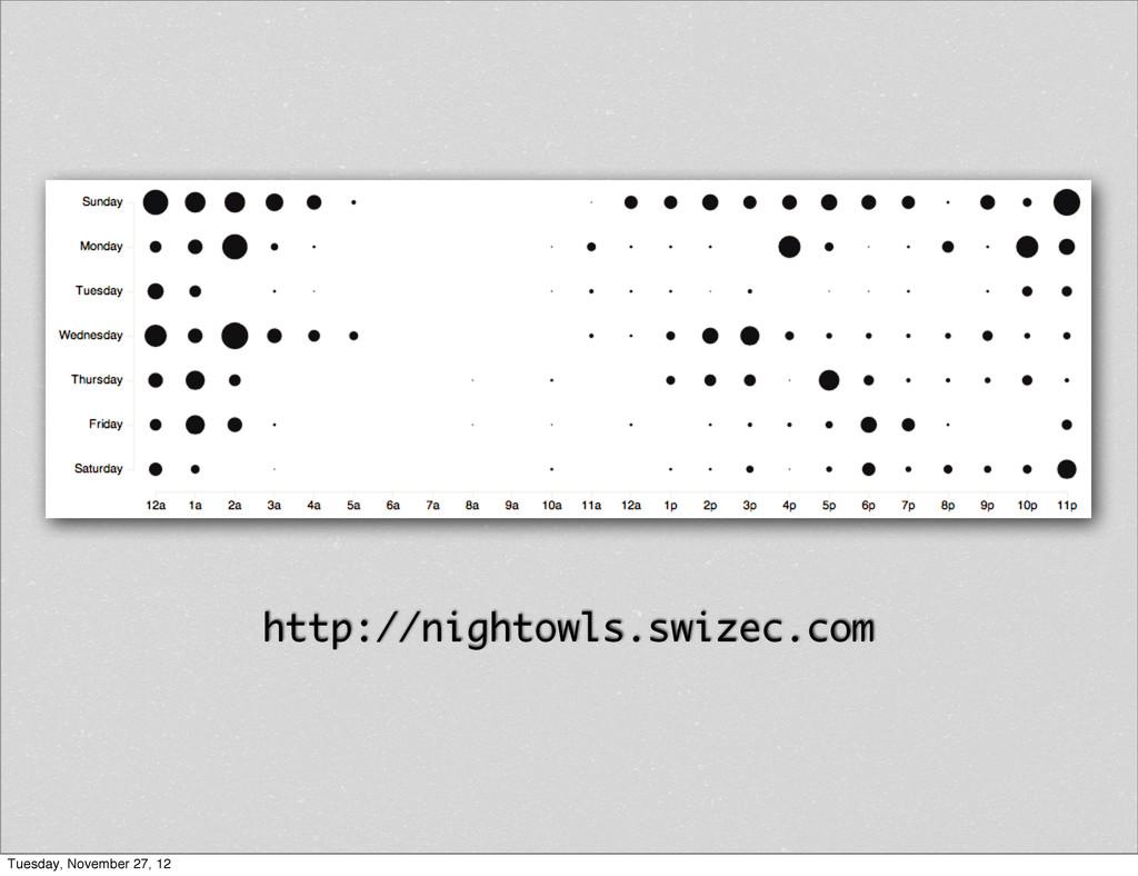 http://nightowls.swizec.com Tuesday, November 2...