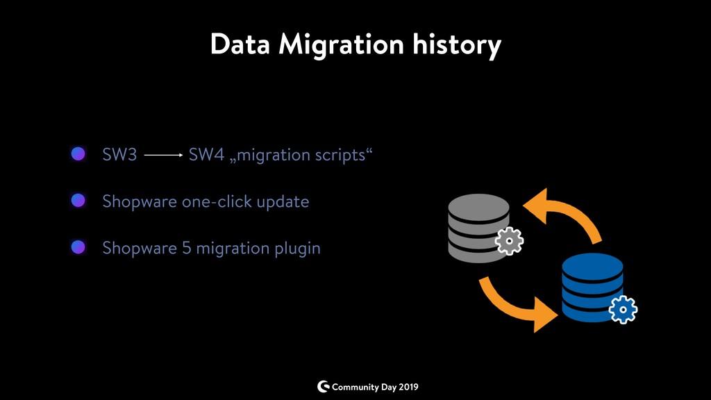Community Day 2019 Data Migration history SW3 S...