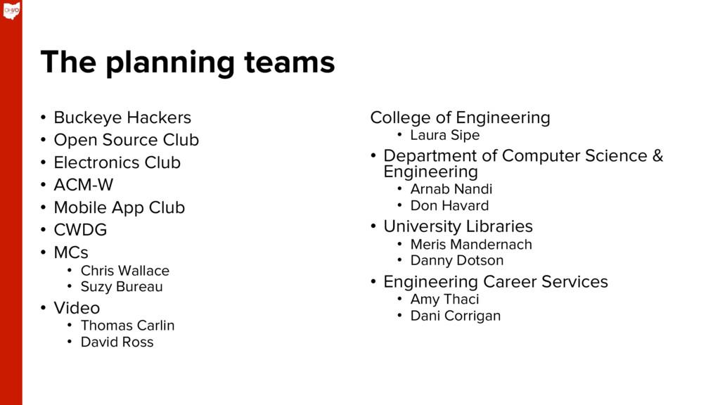 The planning teams • Buckeye Hackers • Open S...