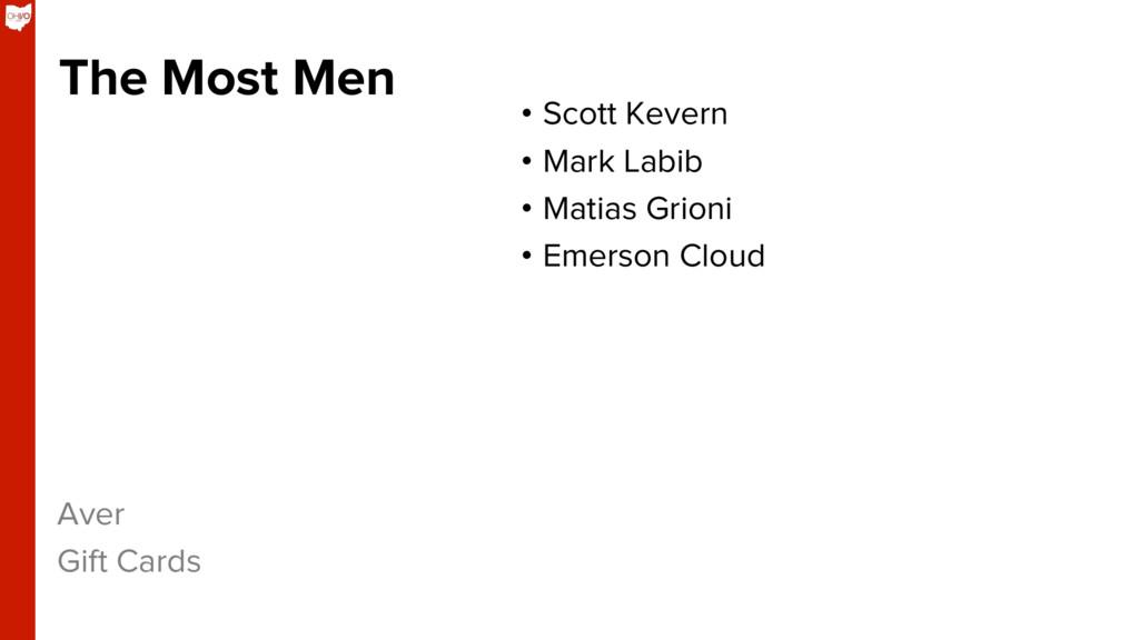 The Most Men • Scott Kevern • Mark Labib • M...