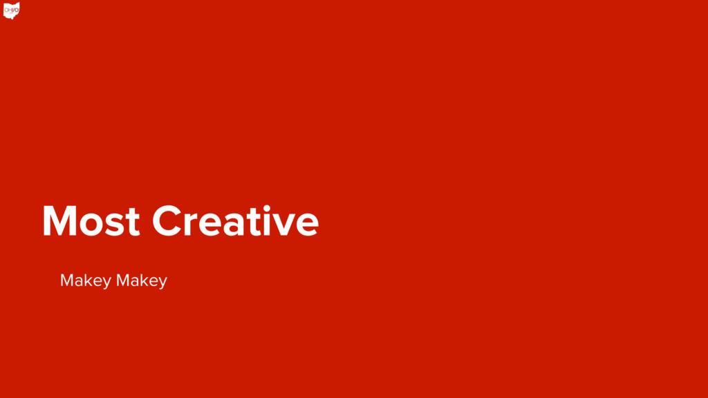 Most Creative Makey Makey
