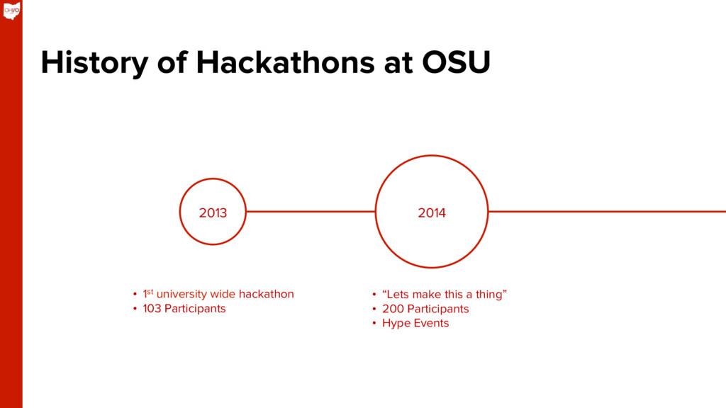 2013 2014 History of Hackathons at OSU • 1st u...