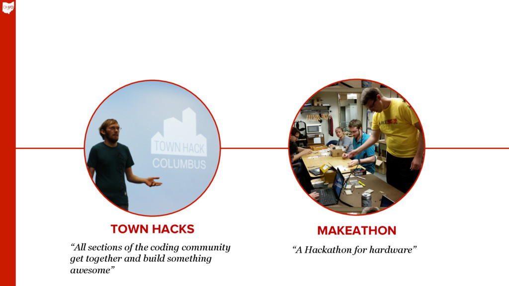 "TOWN HACKS MAKEATHON ""All sections of the codin..."