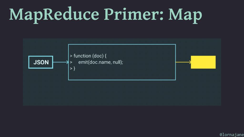 MapReduce Primer: Map @lornajane