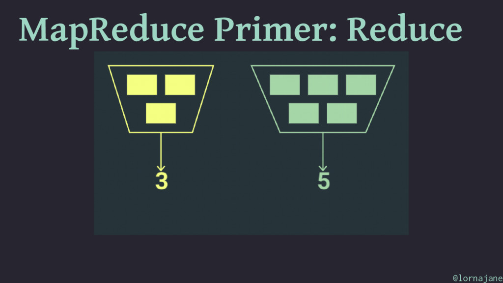 MapReduce Primer: Reduce @lornajane