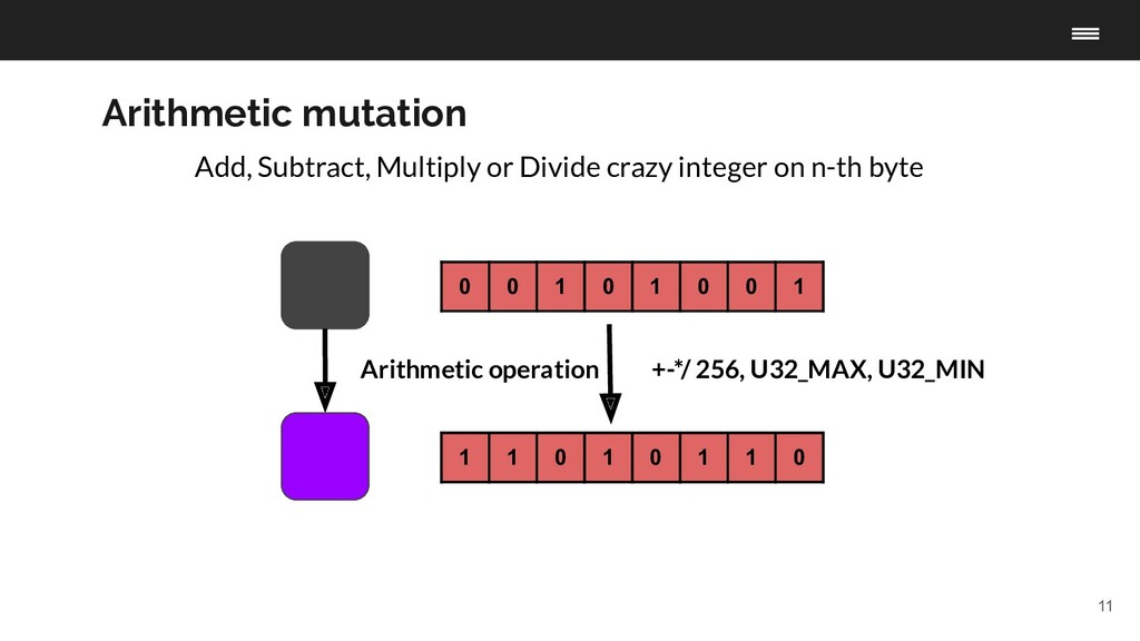 11 Arithmetic mutation Add, Subtract, Multiply ...