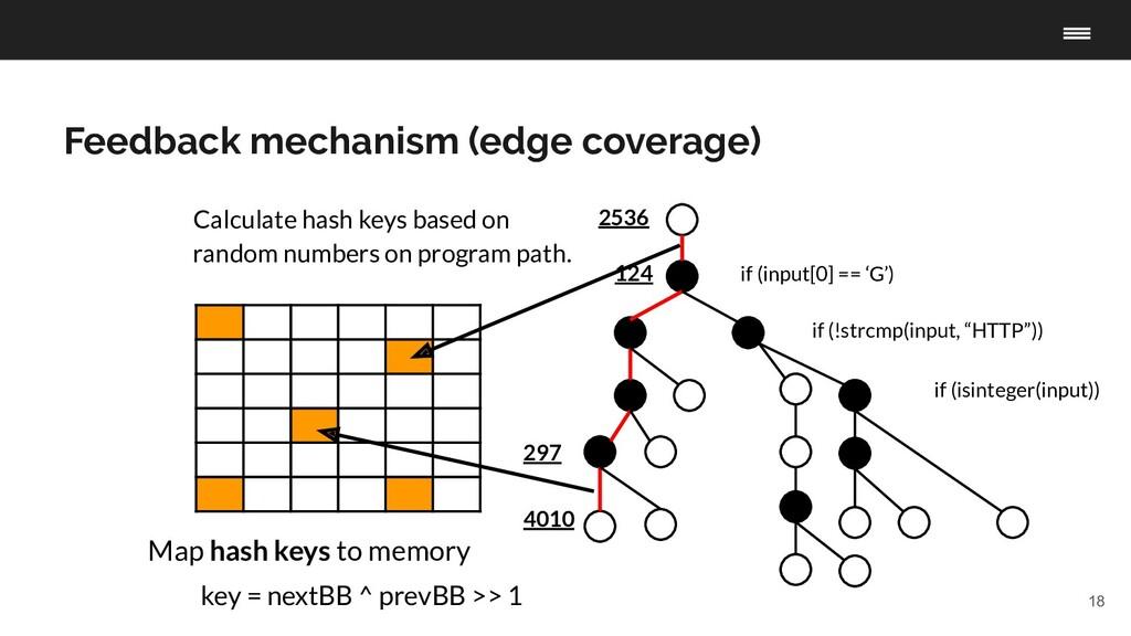 18 Feedback mechanism (edge coverage) if (input...