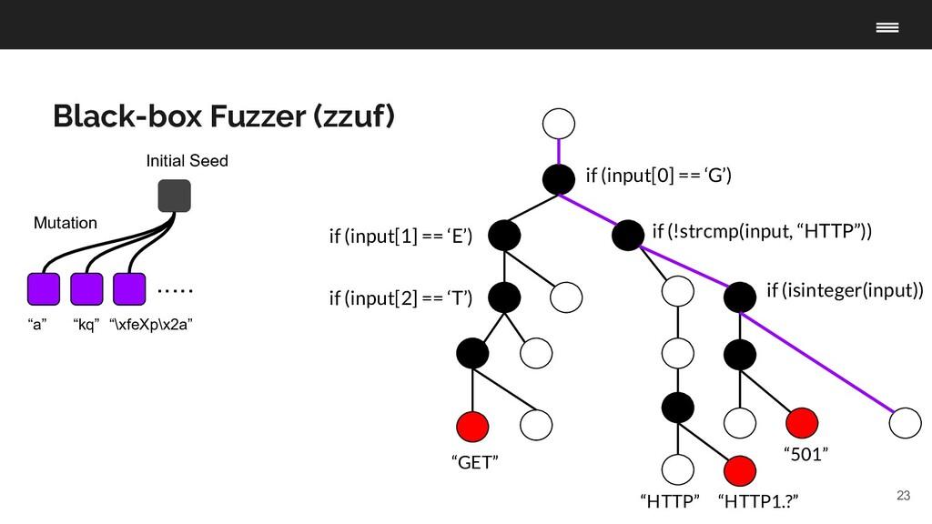 "23 Black-box Fuzzer (zzuf) Initial Seed ""a"" ""GE..."