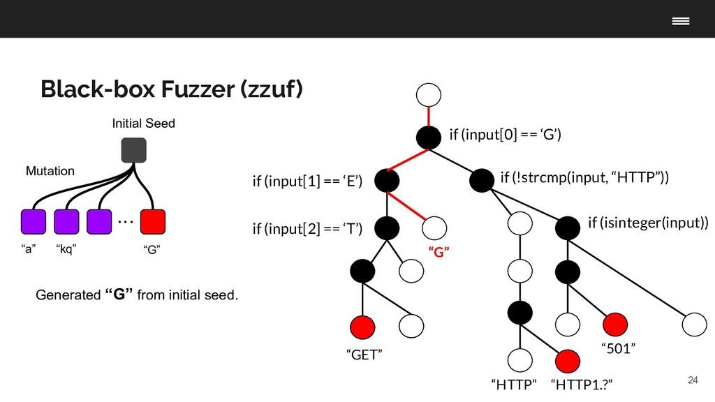 "24 Black-box Fuzzer (zzuf) ""HTTP"" ""501"" ""HTTP1...."