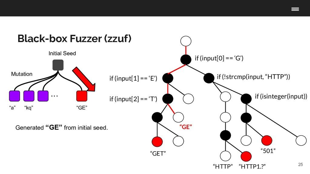 "25 Black-box Fuzzer (zzuf) ""HTTP"" ""501"" ""HTTP1...."