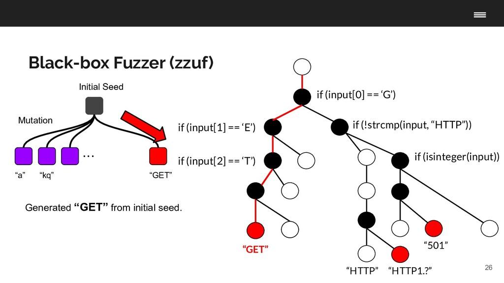 "26 Black-box Fuzzer (zzuf) ""HTTP"" ""501"" ""HTTP1...."