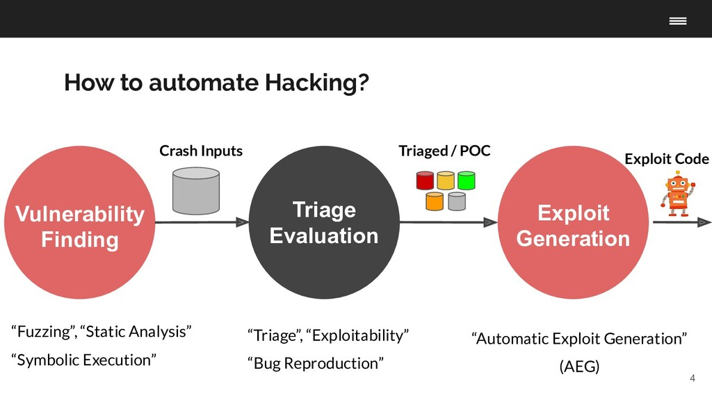 4 Vulnerability Finding Triage Evaluation Explo...