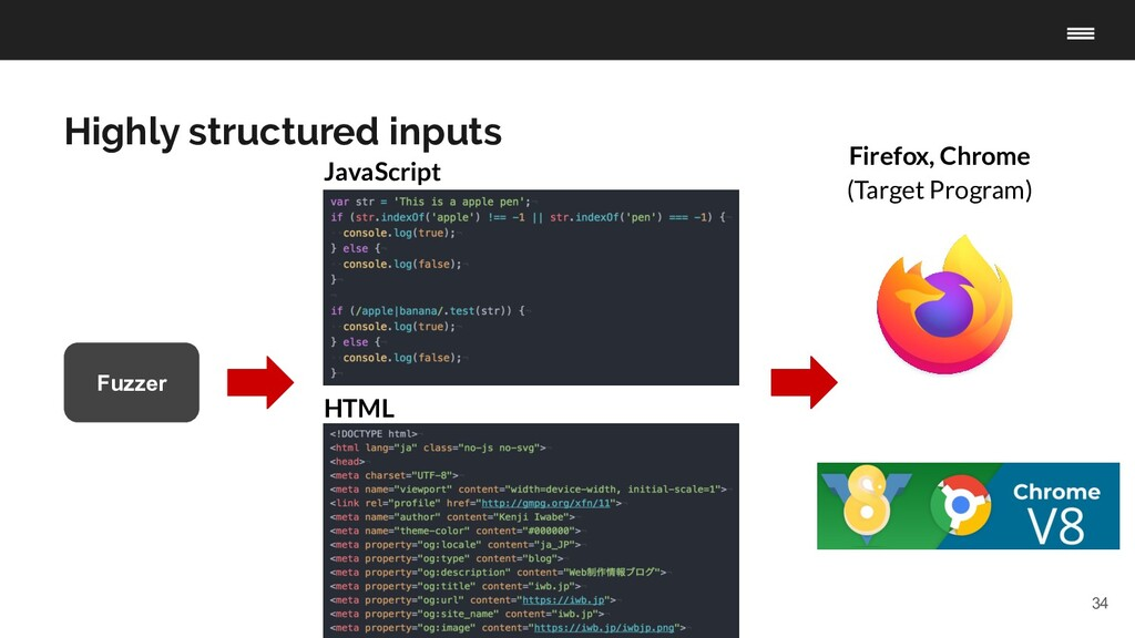 34 Highly structured inputs Fuzzer JavaScript H...