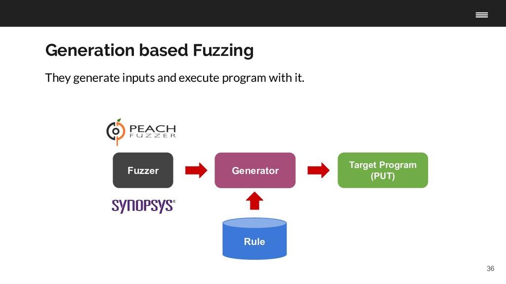 36 Fuzzer Target Program (PUT) Rule Generator G...