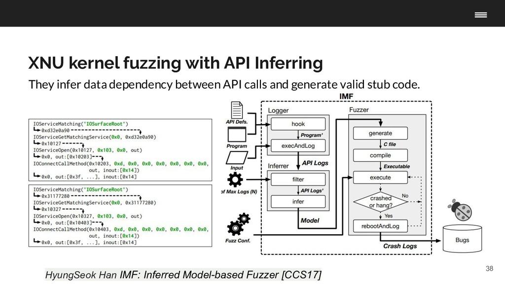 38 They infer data dependency between API calls...