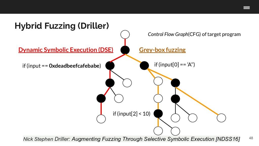 48 Hybrid Fuzzing (Driller) Control Flow Graph(...