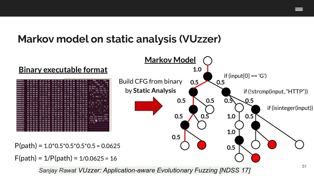 51 Build CFG from binary by Static Analysis San...