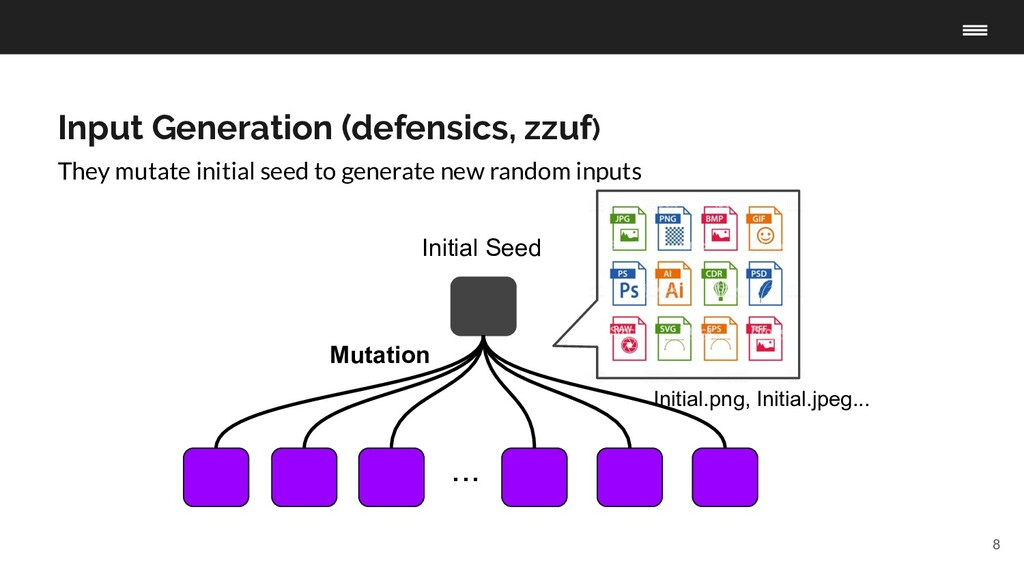 8 Initial Seed ・・・ Mutation They mutate initial...