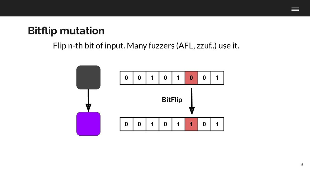 9 Bitflip mutation Flip n-th bit of input. Many ...