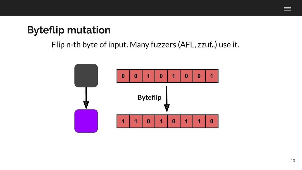 10 Byteflip mutation 0 0 1 0 1 0 0 1 0 0 1 0 1 1...
