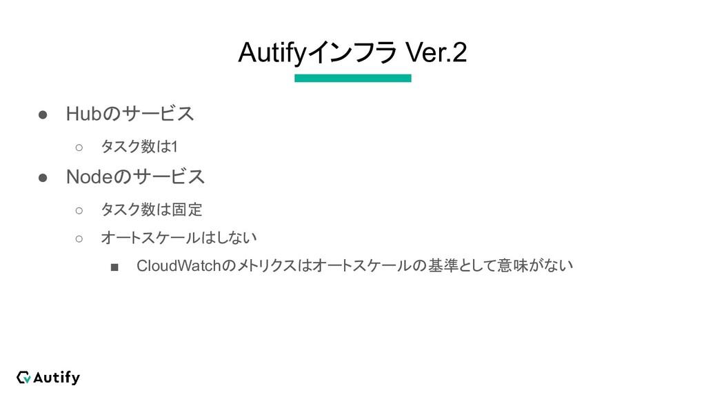 Autifyインフラ Ver.2 ● Hubのサービス ○ タスク数は1 ● Nodeのサービ...